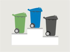 Afval en duurzaamheid